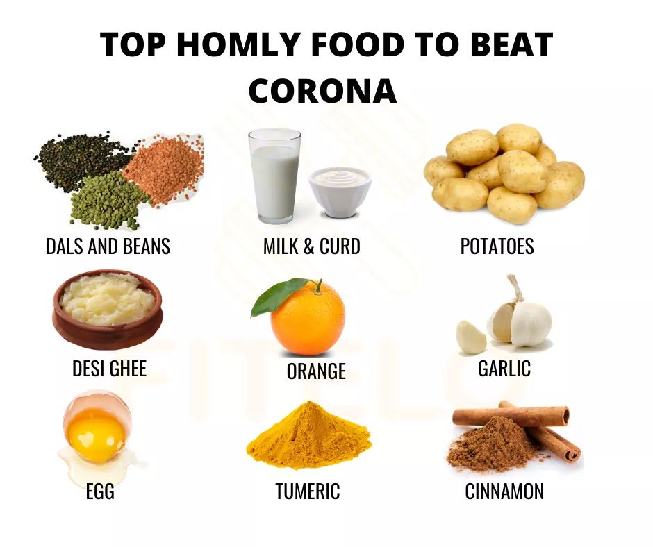 Immunity Boosting Foods For Covid-19